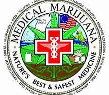Pros and Cons/Medical Marijuana